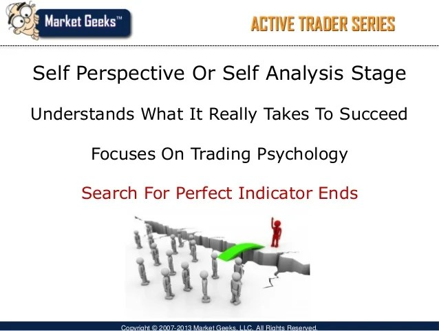 Best swing trading tactics for beginners