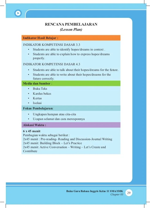 Materi Bahasa Inggris Kelas 10 Semester 2 K13 Revisi : materi, bahasa, inggris, kelas, semester, revisi, Kumpulan, Materi, Bahasa, Inggris, Kelas, Semester, Paket, Lengkap, Terbaru