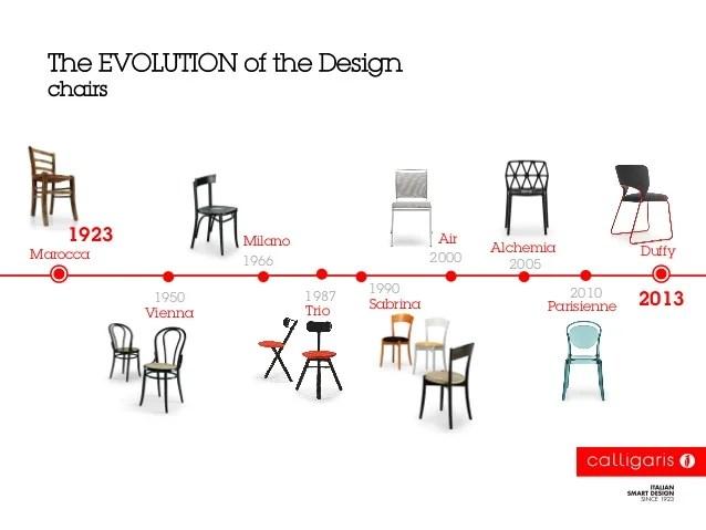 Calligaris  Depot Design on affordable design furniture