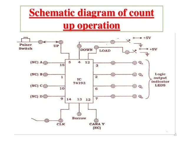 digital frequency counter block diagram rat dissection test questions clock logic schematic plans ~ elsavadorla