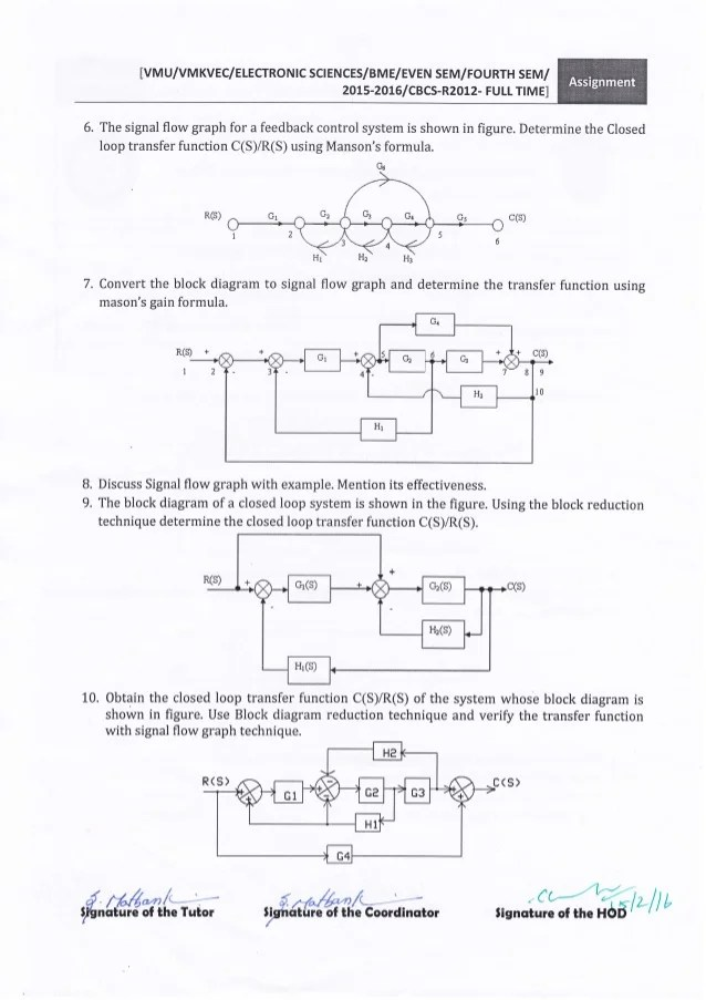 Control Systems Block Diagram Reduction Gallery - Diagram And ...