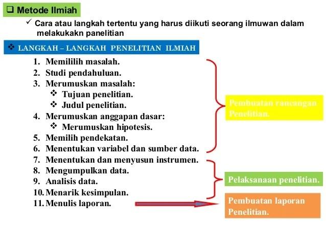 Contoh Hipotesis Masalah Biologi Police 11166 Cute766