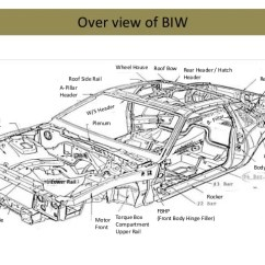 Auto Mobile Front End Diagram Chevy Venture Power Window Wiring Biw With Definitions 8