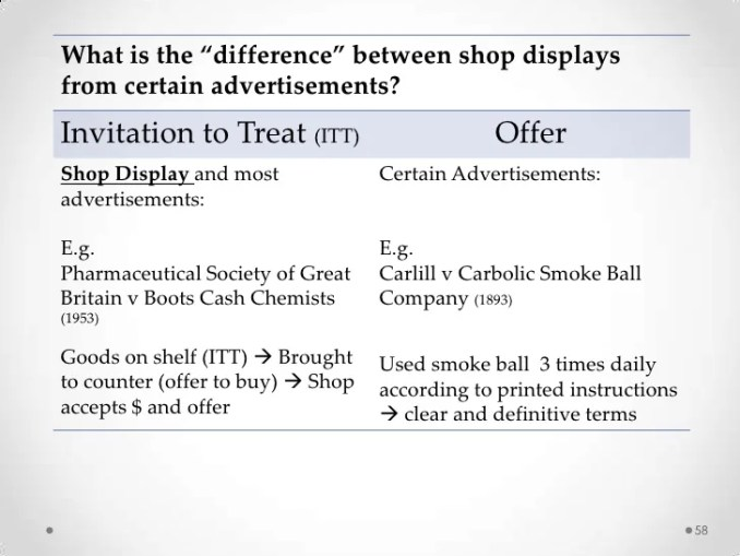Distinguish an offer from an invitation to treat inviview distinguish an offer from invitation to treat inviview co stopboris Choice Image