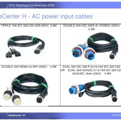 Iec Power Cord Wiring Diagram Tele Bladecenter 101