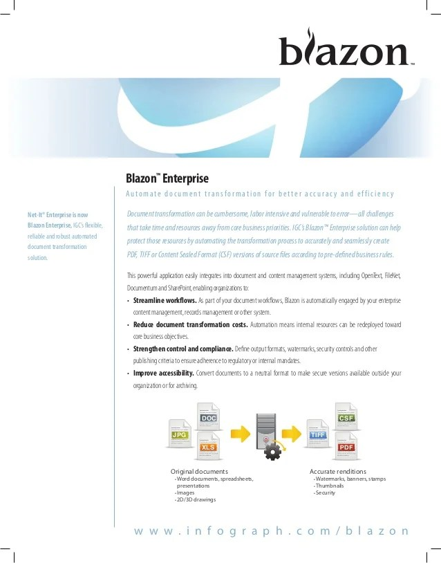blazon enterprise automate document transformation for better accuracy and efficiency
