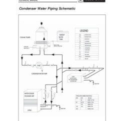 Blue Star Package Ac Wiring Diagram Ge Oven Condensing Unit Piping -