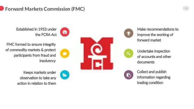 Image result for Forward Market Commission