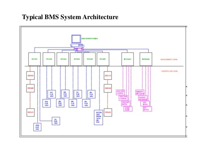 bms system wiring diagram 2 speed fan automation