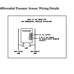 Vfd Panel Wiring Diagram Pioneer Subwoofer Bms Automation