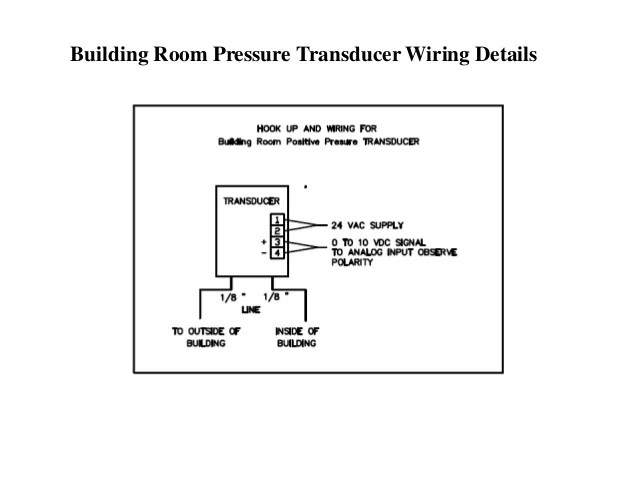ashcroft pressure transducer wiring diagram 1995 dodge ram 1500 headlight switch 3 wire 41 images bms automation 9 638 rosemount 3051 transmitter