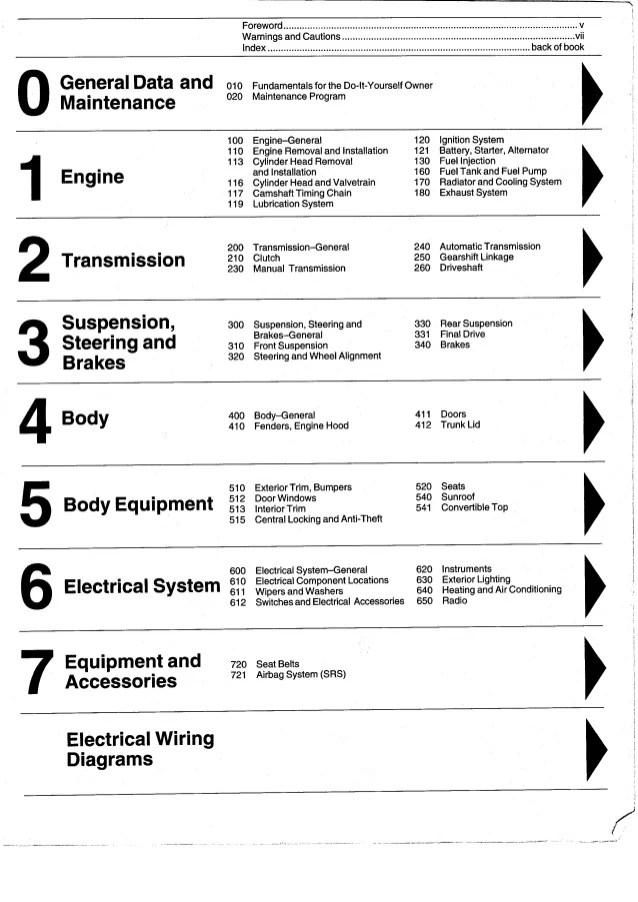 36 volt trolling motor wiring diagram vehicle charging system bmw 328i 1998 e36 – readingrat.net