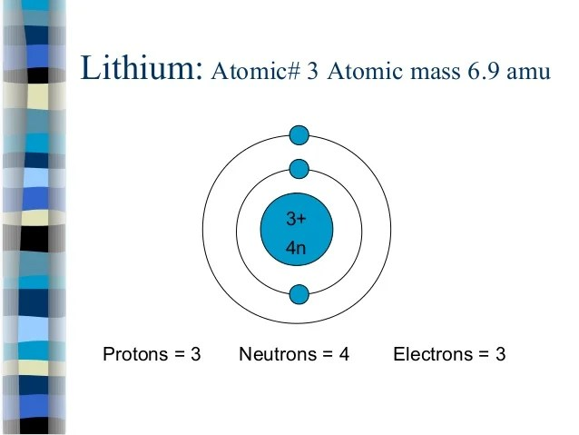 bohr diagram for lithium volvo 850 radio wiring electrons protons and neutrons today home nickel