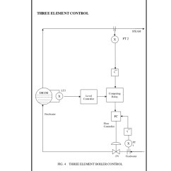 V8043e1012 Wiring Diagram 4 Way Switch Multiple Lights Uk Honeywell Ra89a Ra832a ~ Elsalvadorla