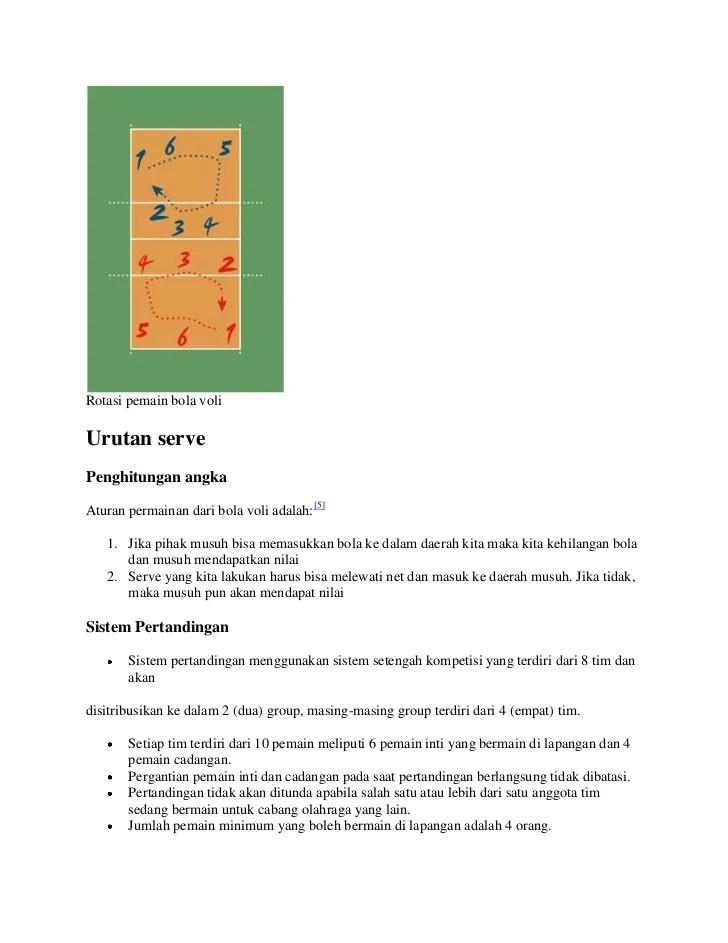 Macam Macam Posisi Pemain Bola Voli : macam, posisi, pemain, Peraturan, Tentang, Posisi, Pemain, Dalam, Permainan, Aturannya