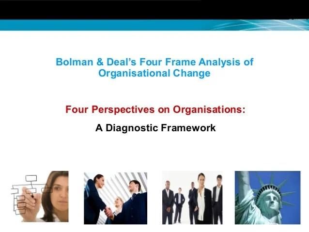 bolman and deal four frames
