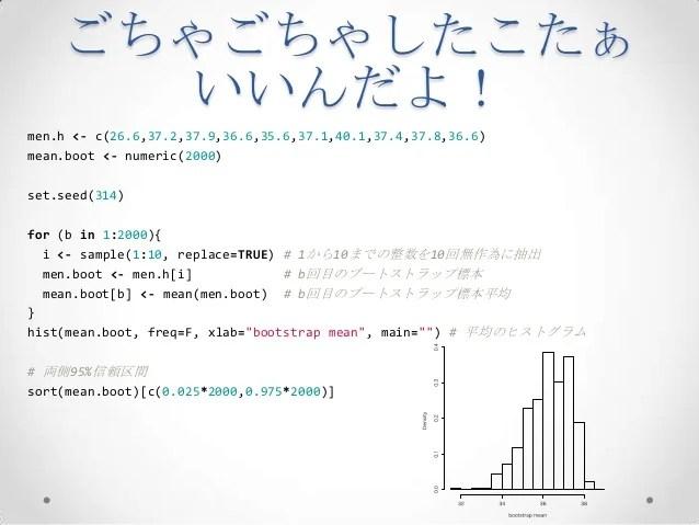 ブートストラップ法 - Bootstrapping (statistics) - JapaneseClass.jp