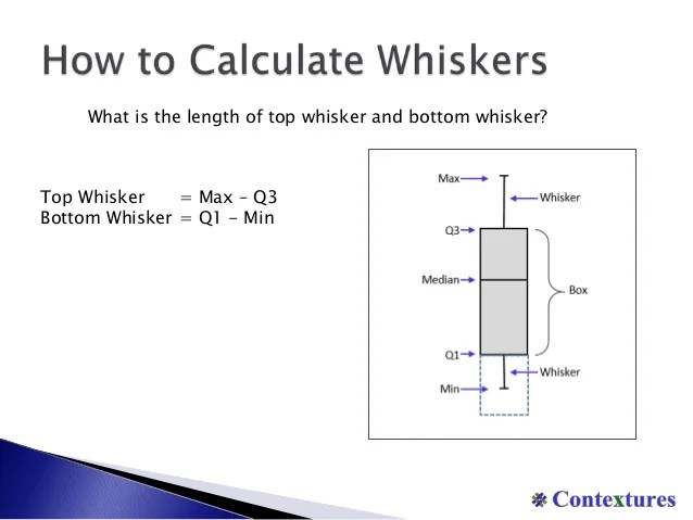 Create simpleformulas to calculatewhisker lengths also how  box plot  whisker chart in excel rh slideshare