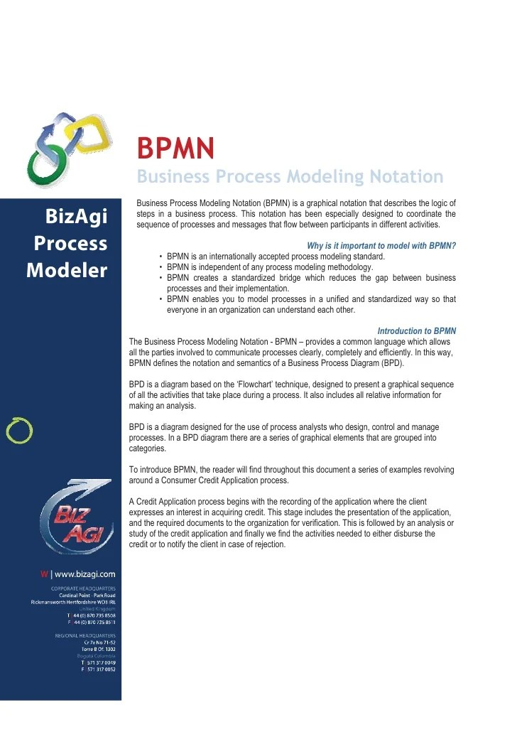 diagram example business process modeling notation crochet square motif pattern bpmn by