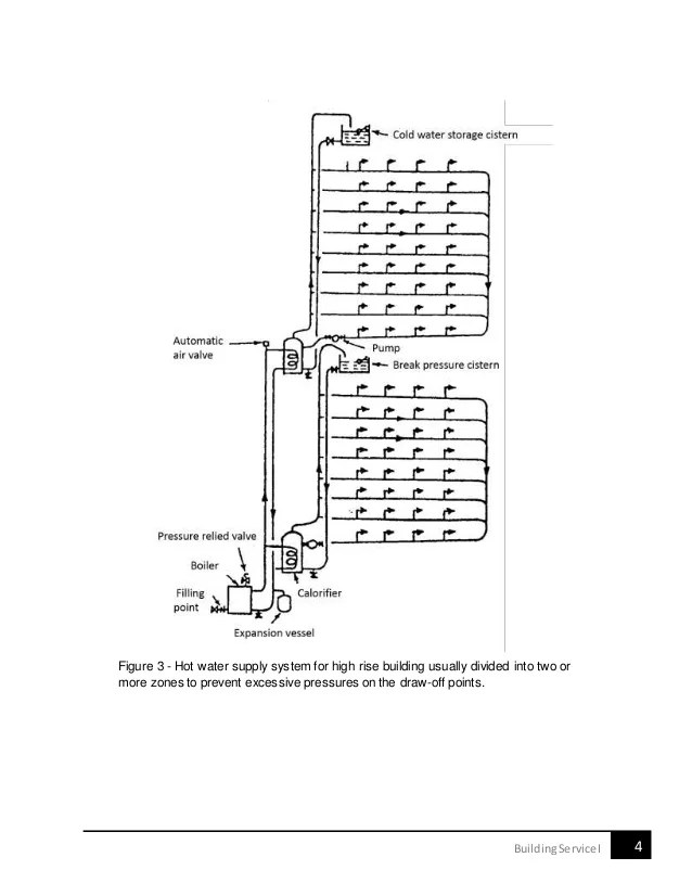 solar water heater schematic diagram 4 way round trailer wiring bs assignment
