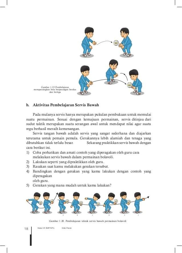 Gambar Servis Bawah Bola Voli : gambar, servis, bawah, Aktivitas, Pembelajaran, Gambar, Servis, Bawah