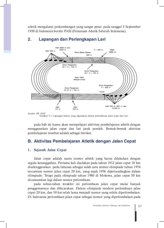 Ukuran Lapangan Lari : ukuran, lapangan, Gambar, Lapangan, Atletik, Lintasan