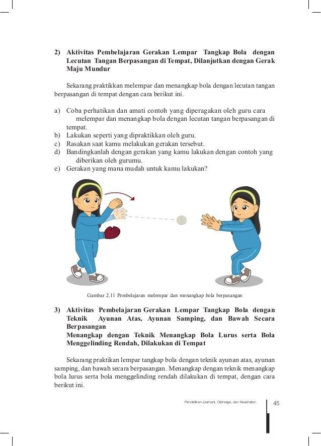 Jelaskan Cara Melakukan Lemparan Mendatar Dalam Permainan Kasti : jelaskan, melakukan, lemparan, mendatar, dalam, permainan, kasti, Pendidikan, Jasmani, Kesehatan