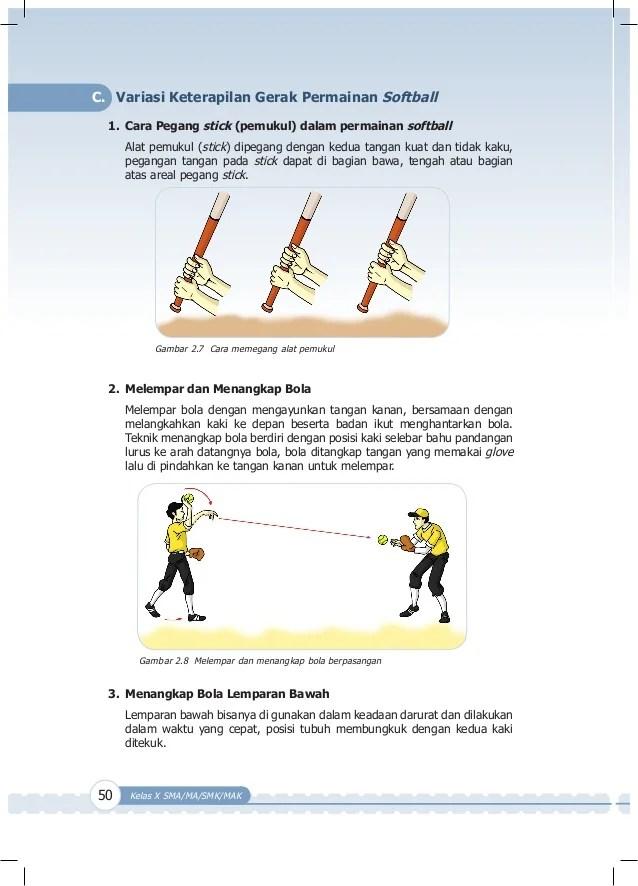 Bagaimana Cara Memegang Stick Dengan Teknik Pegangan Atas Dalam Permainan Softball : bagaimana, memegang, stick, dengan, teknik, pegangan, dalam, permainan, softball, Kelas, Kurikulum, 2013_[blogerkupang.com]