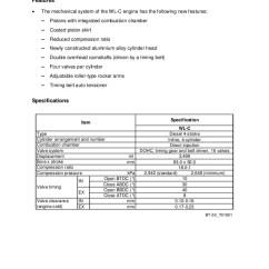 Valve Timing Diagram For 4 Stroke Diesel Engine 3 Phase Air Conditioner Wiring Bt 50 En Repair Manual