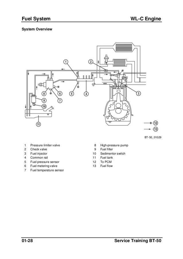 mazda bt 50 wiring diagram leviton combination switch outlet en repair manual