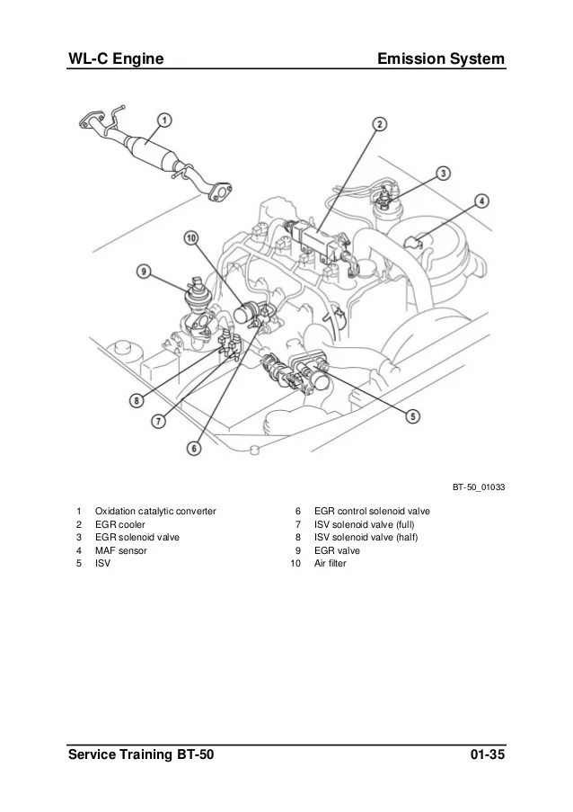 Mazda Bt 50 Wiring Diagram : 26 Wiring Diagram Images