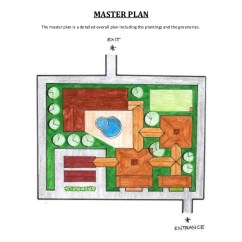 Master Plan Architecture Bubble Diagram Piaa Horn Wiring