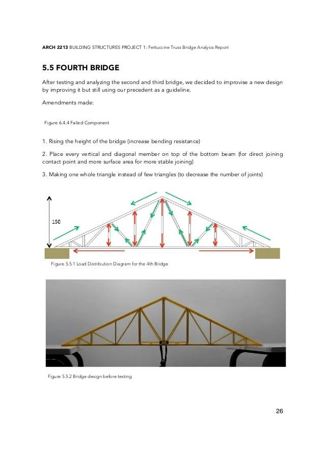 Fettucine Bridge Report