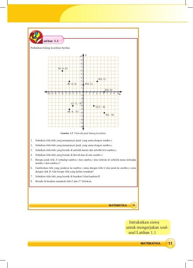 Revisi 2017 kurikulum 2013 edisi revisi 2018 buku mtk kelas 1 sma mak. Buku Guru Matematika Kls 8