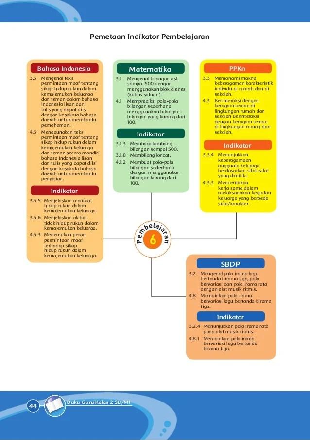 Manfaat Hidup Rukun Dalam Keluarga : manfaat, hidup, rukun, dalam, keluarga, Hidup, Rukun, Kemendikbud, Kurikulum