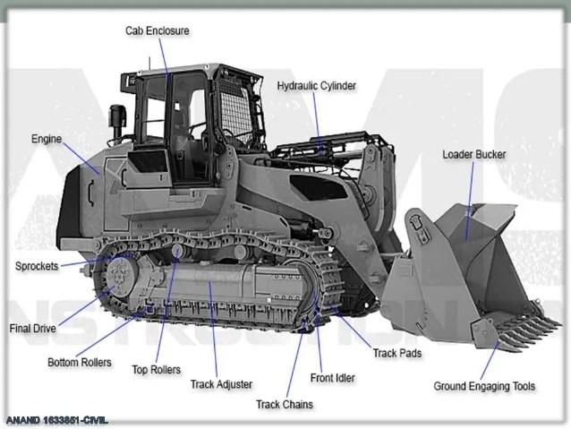 John Deere 950 Tractor Wiring Diagram Bulldozer As Machinery Equipment