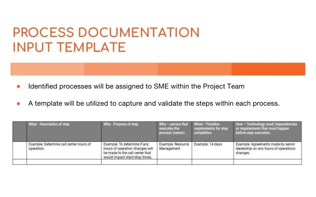 You can make your documentation engaging by uploading images and videos. Business Process Documentation Template