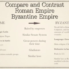 Christianity Vs Islam Venn Diagram 2001 Chrysler Sebring Engine Byzantine Empire
