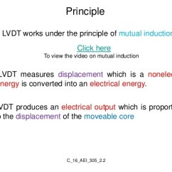 What Is Lvdt Explain It With Neat Diagram Velux Integra Wiring Linear Variable Differential Transformer 4