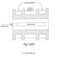 What Is Lvdt Explain It With Neat Diagram Discovery 2 Wiring Linear Variable Differential Transformer C 16 Aei 305 6 Fig
