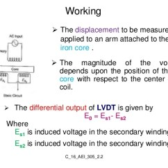 What Is Lvdt Explain It With Neat Diagram 4 Wire Trailer Lights Way Flat Connector Free Engine Image Linear Variable Differential Transformer C 16 Aei 305 2 6 Fig 7