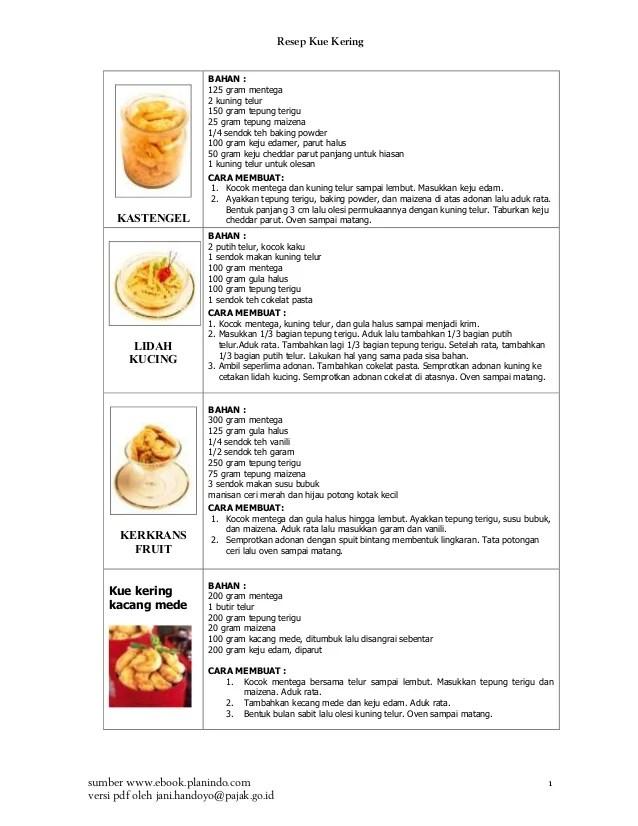 30 Gram Sama Dengan Berapa Sendok : dengan, berapa, sendok, Margarin, Berapa, Sendok