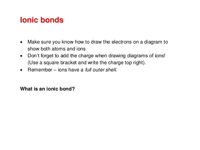 sodium oxide ionic bonding diagram 1997 honda civic radio wiring c2.1 structure and