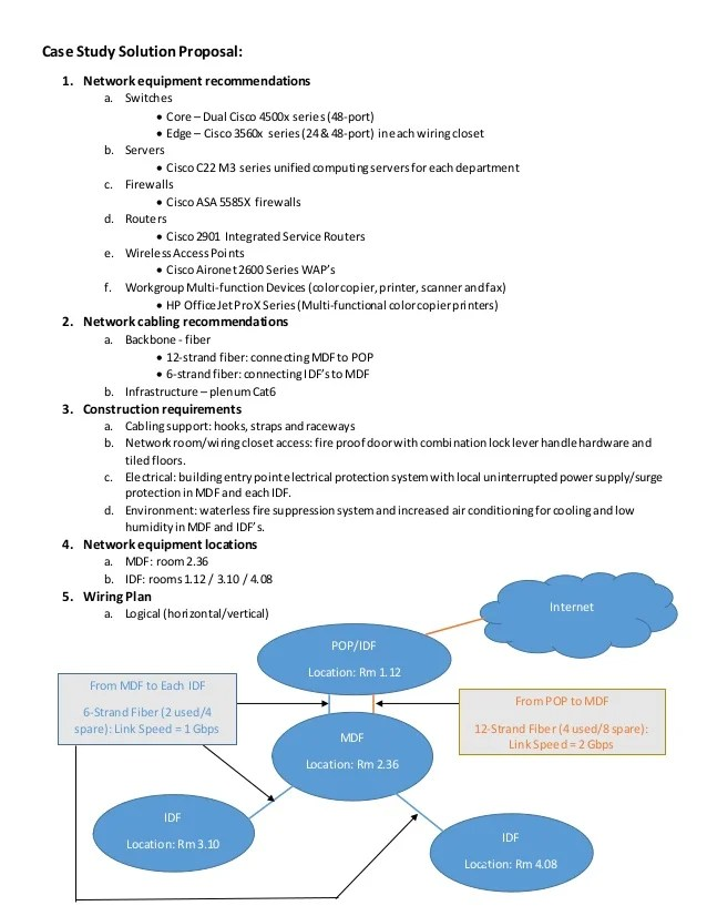 Cover Letter  Proposal  Network Infrastructure Plan