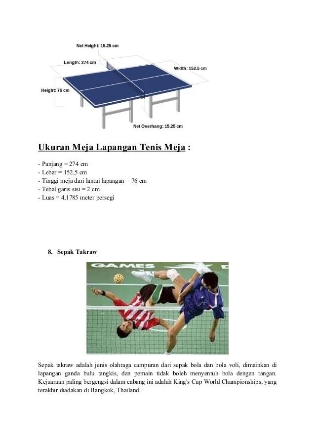 Luas Lapangan Tenis : lapangan, tenis, Ukuran, Panjang, Tenis, Soalan