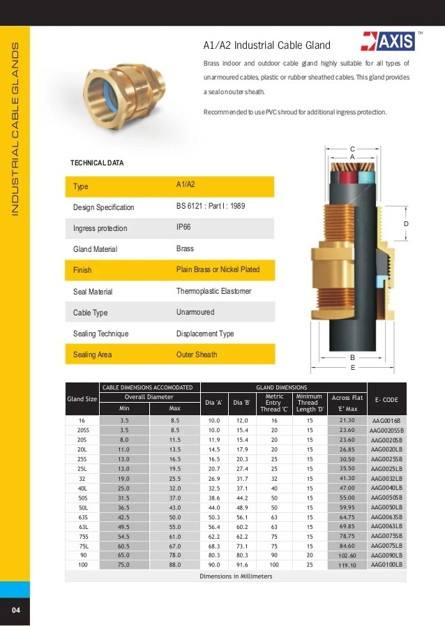brass indoor and outdoor cable gland also axis glands akbar trading est saudi arabia mail akbartrading  rh slideshare