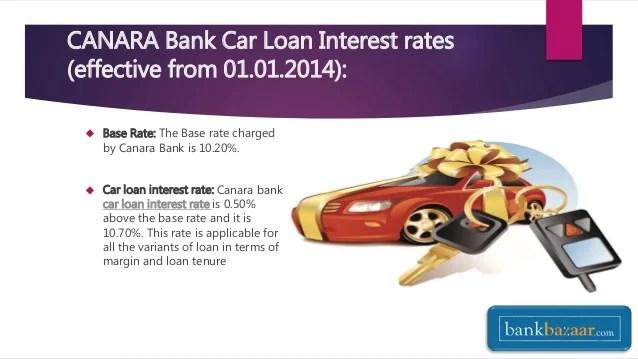 Canara Bank Personal Loan Online Apply