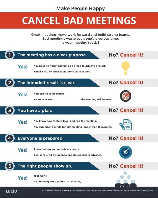 ineffective meeting