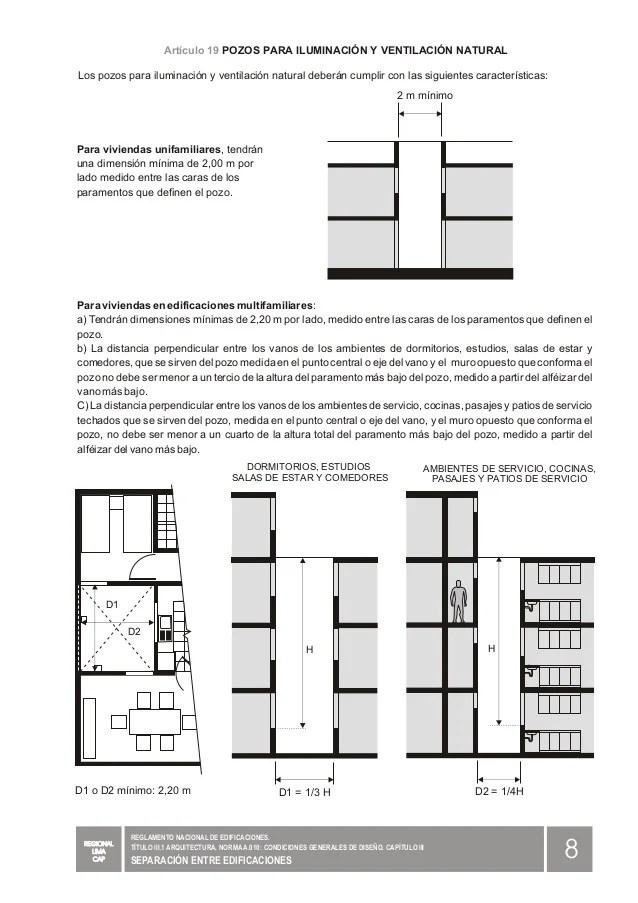 RNE GRAFICO A100 Capitulo iii separacion entre