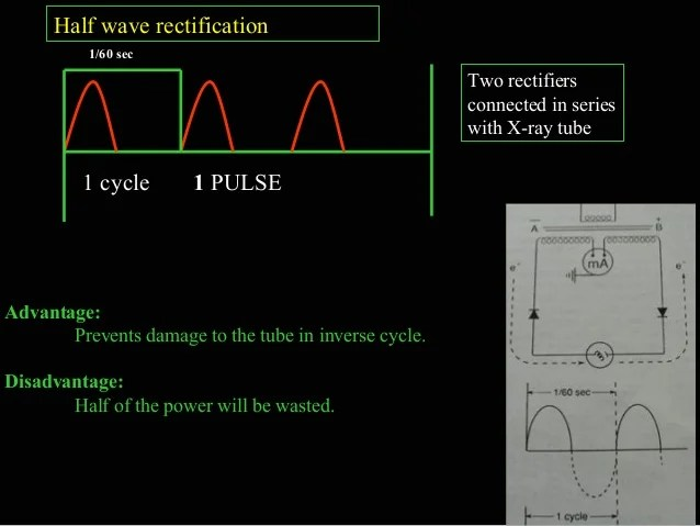 Other Circuits Gt Single Phase Full Wave Rectifier Circuit 02 Phase